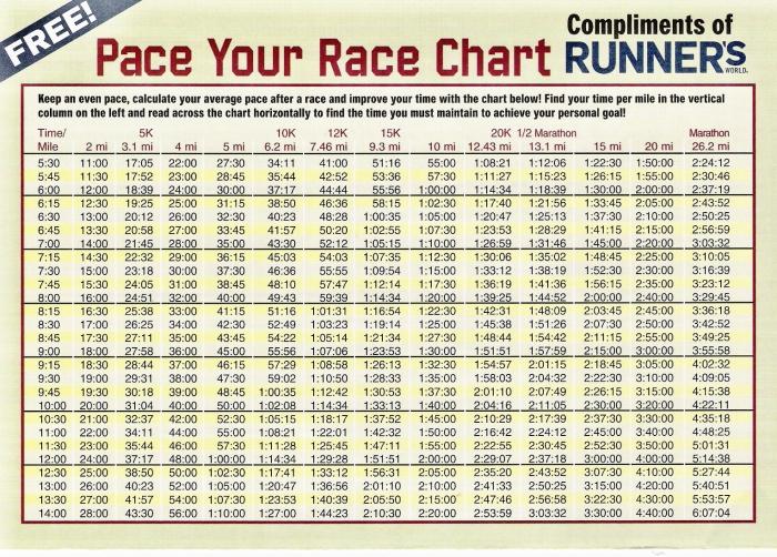 race-chart