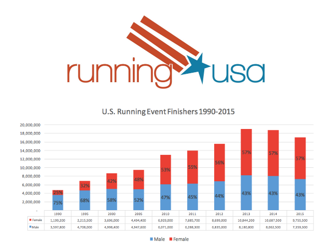 running-in-usa