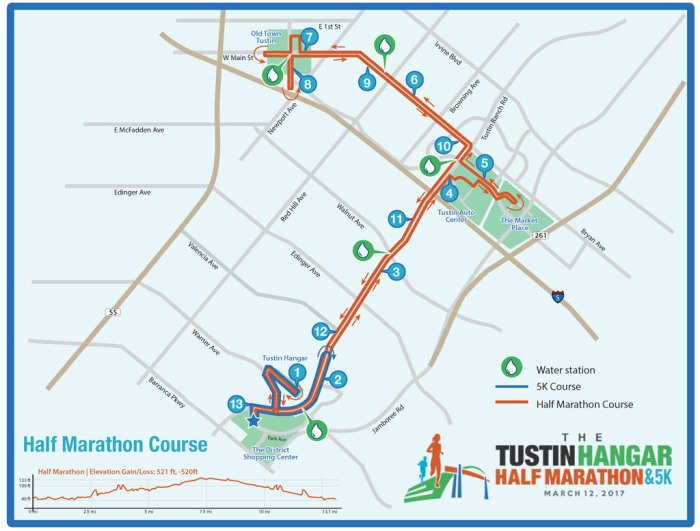 THHM_CourseMap_halfmarathon_withElevationChart_waterstations-1024W